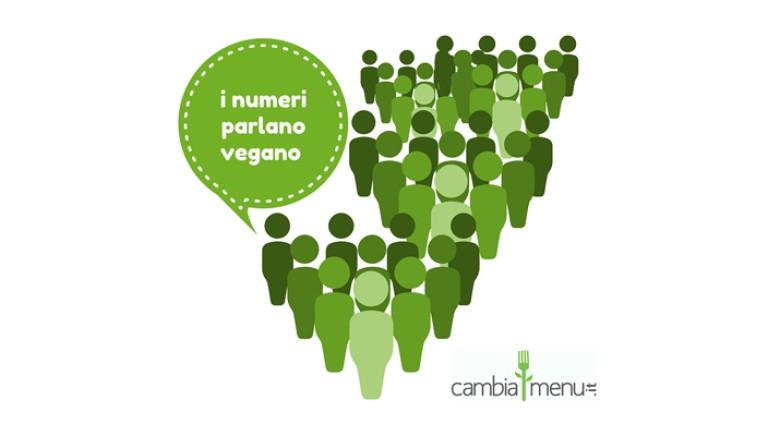 Rapporto Eurispes 2016: i numeri parlano vegan